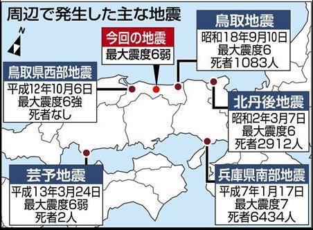 鳥取県で震度6弱そのとき大阪駅前に居ました