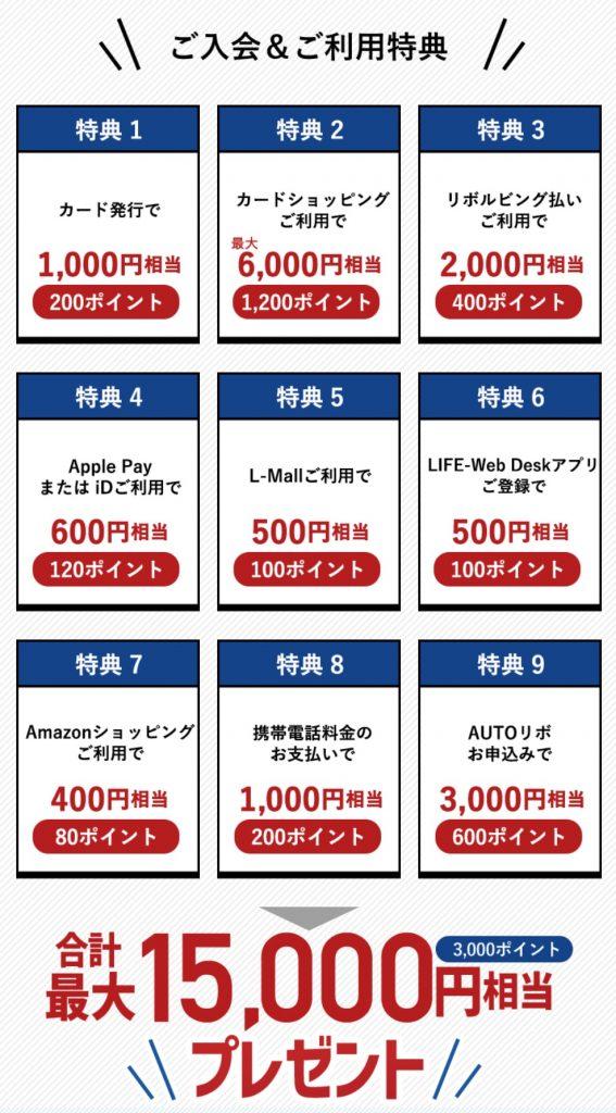 ライフカード新規入会キャンペーンポイントプレゼント