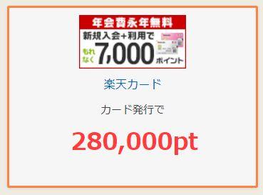 楽天カード発行で14,000円相当のポイント還元は過去最高クラス!今日までの期間限定案件を紹介