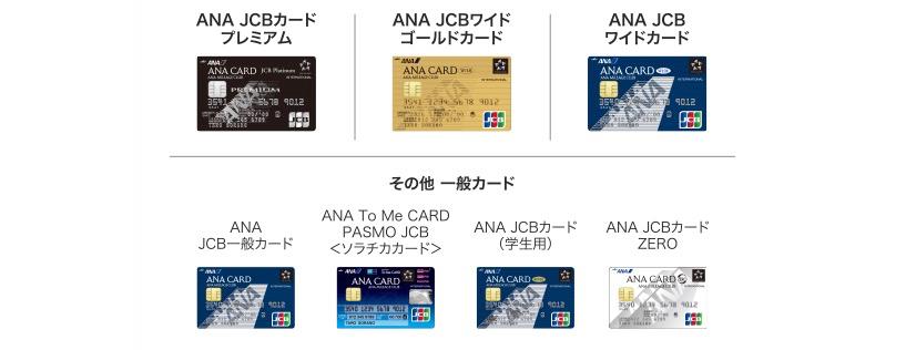 キャンペーンのマイルだけではもったいない!ANA JCBカード発行でさらにマイルとポイントがもらえる方法を紹介