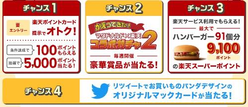 最大5,000円分とハンバーガー91個分のポイントがもらえたり旅行券20万円分が当たる!楽天とマクドナルドのコラボキャンペーンを攻略
