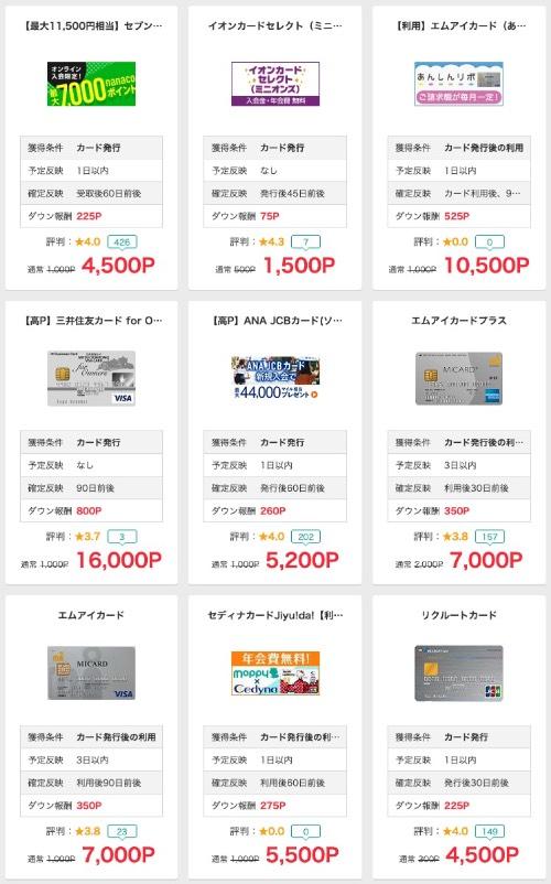 モッピークレジットカード発行案件