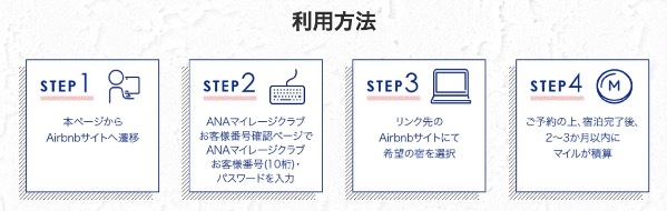 ANAとAirbnb100万マイル山分けキャンペーン利用方法