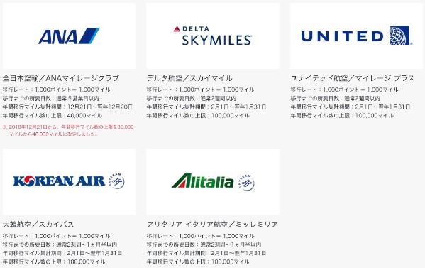ダイナースグローバルマイレージ航空会社