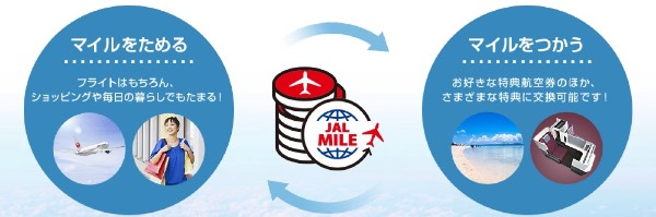 JALマイルの解説