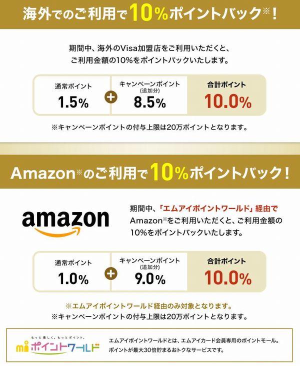 エムアイカード海外アマゾン10パーセント還元