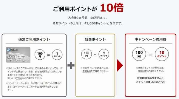 ダイナースクラブカード新規入会キャンペーン