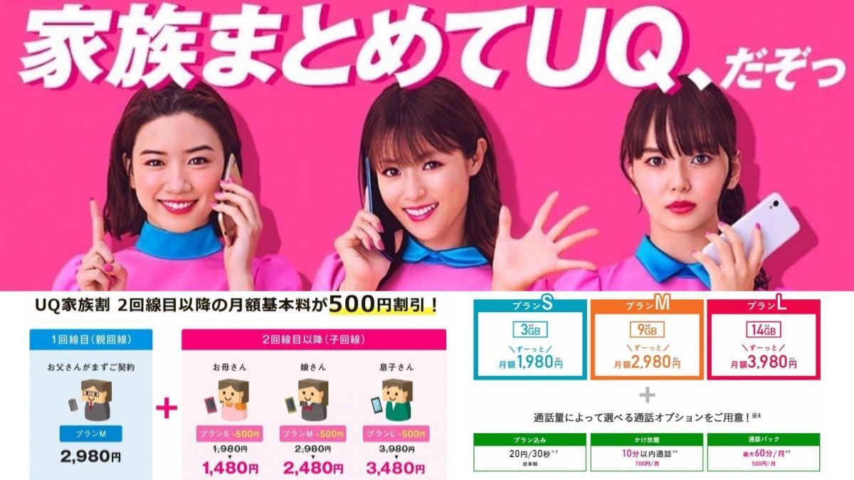 格安SIMに乗り換えたい方は必見!UQモバイルの新規契約で4,000円分のポイントがもらえる方法を公開