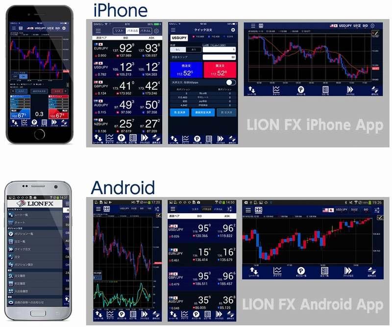 LIONFXスマートフォンアプリ