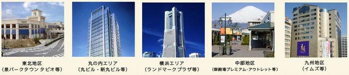 三菱地所グループカード提携施設