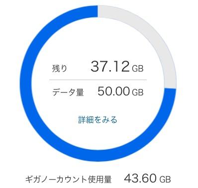 メリハリプランデータ使用量