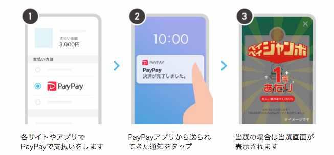 PayPayジャンボ当選画面