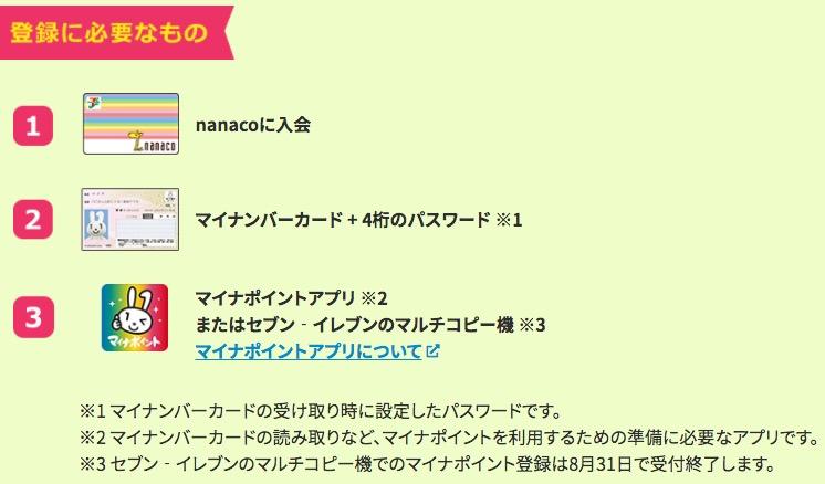 nanacoポイントマイナポイント登録