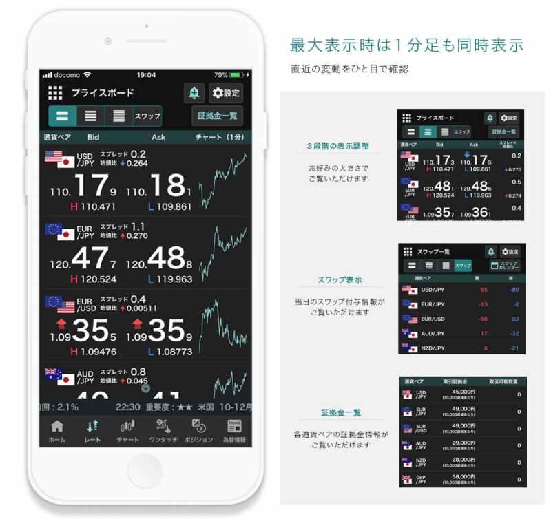 YJFXスマホアプリ