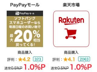 モッピーPayPayモールと楽天市場