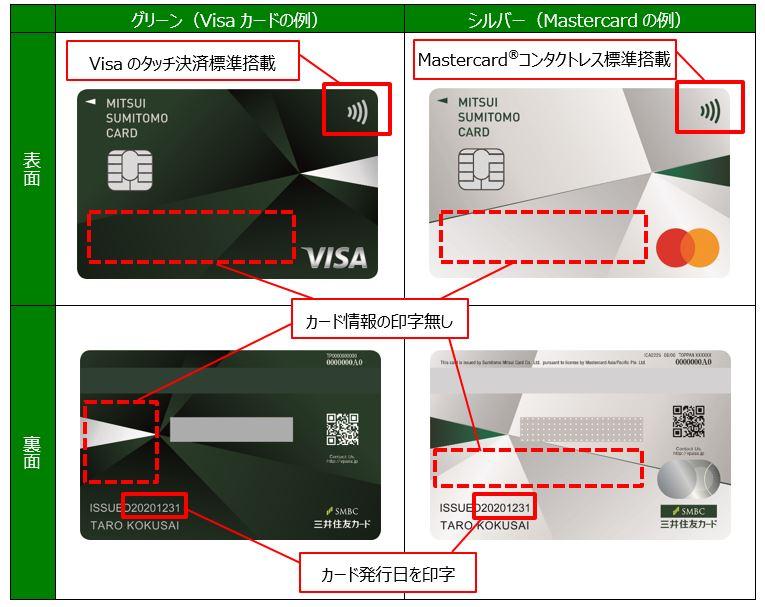 三井住友カードナンバーレスカードのデザイン