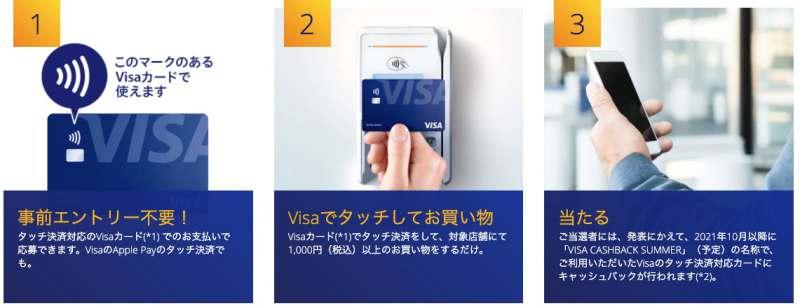 Visaタッチ決済キャンペーン参加方法