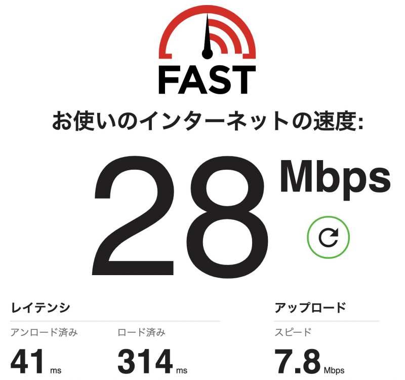 楽天モバイル通信速度