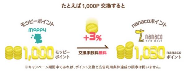 モッピーnanacoポイント交換キャンペーン詳細
